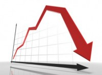 Bán mạnh về cuối ngày, Vn-Index mất 5,59 điểm
