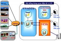 VNACCS/VCIS: Mức độ tự động hóa cao