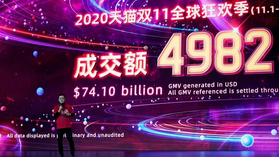 Alibaba đạt 74,1 USD trong Lễ hội mua sắm toàn cầu 11.11 năm 2020