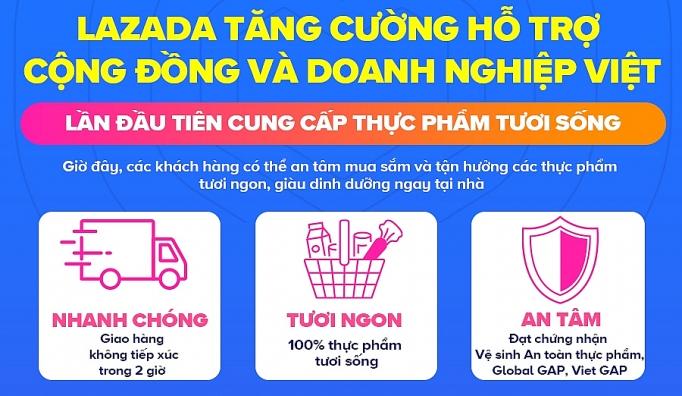 lazada tang cuong ho tro cong dong va doanh nghiep viet mua dich covid 19