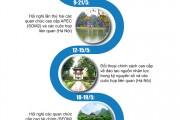 Infographic: Dày đặc lịch hoạt động Năm APEC Việt Nam 2017