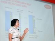 Sơn KOVA công nghệ NANO từ vỏ trấu- Bước tiến mới của khoa học Việt Nam