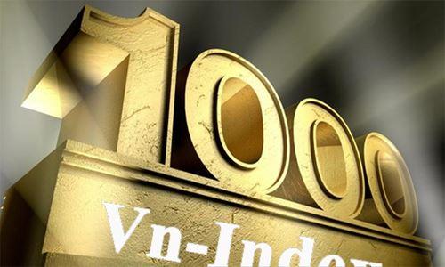 Kết quả hình ảnh cho VN-Index