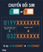 Đổi thuê bao SIM điện thoại 11 số thành 10 số như thế nào?