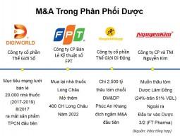 Thị trường dược phẩm Việt Nam: Sân chơi rộng mở cho doanh nghiệp nội!