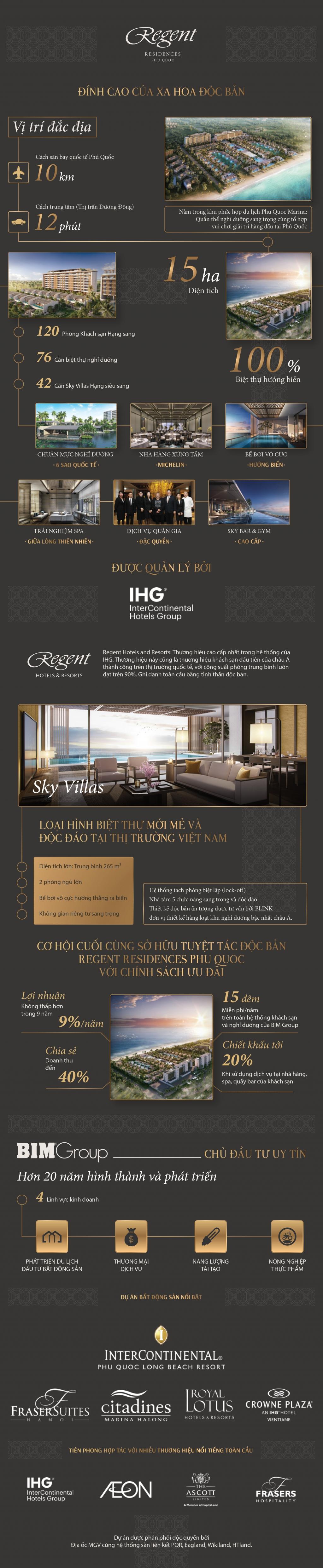 infographics sky villas regent residences quan the nghi duong hang dau tai phu quoc
