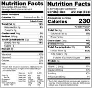 DN Việt lưu ý: Quy định mới của Hoa Kỳ về nhãn bao bì sản phẩm