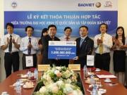 Thỏa thuận hợp tác giữa Tập đoàn Bảo Việt và trường Đại học Kinh tế quốc dân