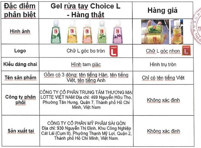 lotte huong dan phan biet san pham nuoc rua tay choice l that va gia