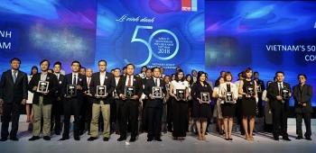 vietjet duoc vinh danh top 50 cong ty kinh doanh hieu qua nhat viet nam