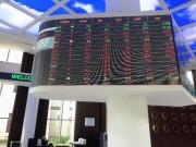Thị trường vẫn loanh quanh vùng đỉnh 1.170 điểm