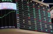 Thị trường đón nhận những phiên tăng điểm liên tiếp
