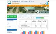 Đồng Nai vận hành trang thông tin cơ sở dữ liệu công thương