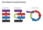 Hà Lan thúc đẩy nền kinh tế tuần hoàn, hướng đến phát triển bền vững