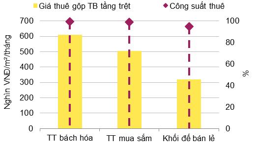 Bất động sản Đà Nẵng: Nhiều dự báo lạc quan trong năm 2018