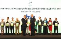 loi nhuan sau thue 2018 cua cac doanh nghiep niem yet tai hnx tang 114