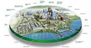 Phát triển thành phố thông minh: Xu hướng mới của nhà đầu tư