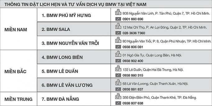 chuong trinh tri an cuoi nam khach hang bmw va mini