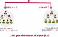 bo cong thuong canh bao mang luoi mua ban san pham atomy hoat dong kinh doanh da cap khong phep
