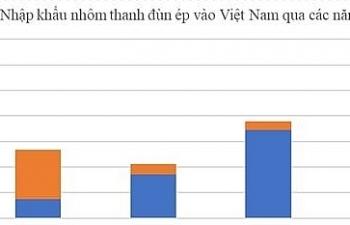 nhom trung quoc ban pha gia den 3558 bo cong thuong chinh thuc ap thue
