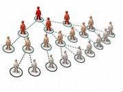 Thu hồi giấy chứng nhận đăng ký hoạt động bán hàng đa cấp của Công ty TNHH BHIP
