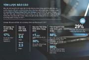Verisign công bố Báo cáo Xu hướng tấn công DDoS quý III
