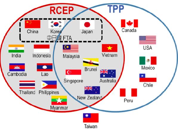 Khối rubik 16 mặt của RCEP