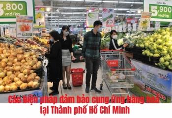 [Infographics] Các biện pháp đảm bảo cung ứng hàng hoá tại Thành phố Hồ Chí Minh