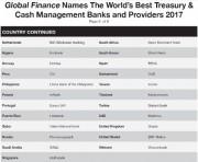 Vietcombank - Ngân hàng tốt nhất về kinh doanh vốn và quản lý tiền mặt tại Việt Nam