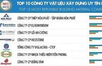 thep xay dung hoa phat tiep tuc dan dau top 10 dn vat lieu xay dung uy tin